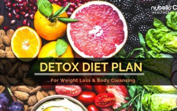 Detox Diet Plan: For Weight Loss and Body Cleansing