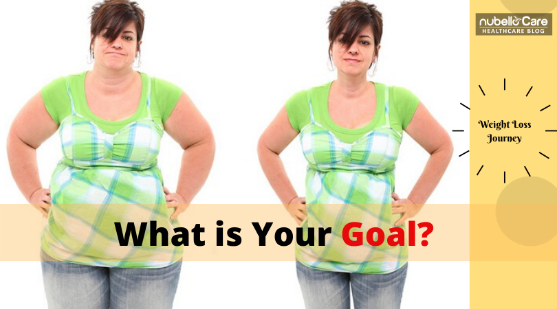 Goal For weight Loss