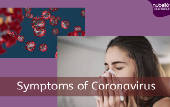 What Are The Symptoms of Coronavirus : COVID-19